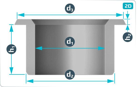 Einsätze für geklebte isolierte Verbindungen - IPŠ