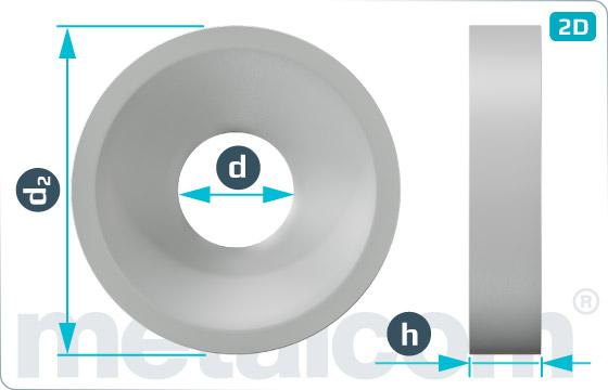 Podložky pro zápustné hlavy rozety KORREX - KOREX-Rosetten