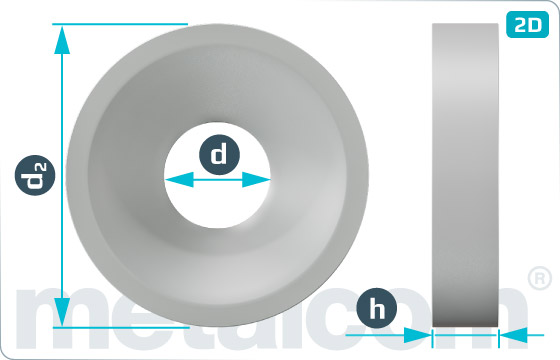 Scheiben für Senkköpfe KORREX Rosetten - KOREX-Rosetten