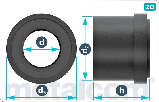 Podložky plastové distančné krúžky - PDK