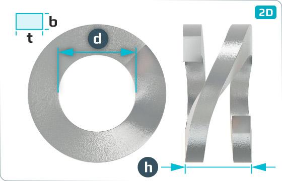 Podložky dvojité pružné - UIC864-3V