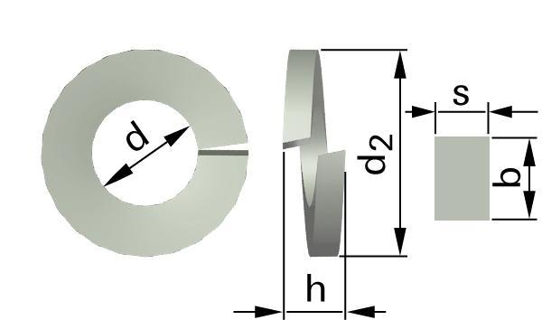 Podložky pružné s obdélníkovým průřezem (rovné konce)
