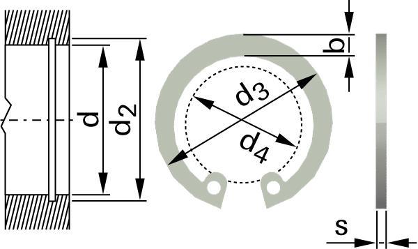 Pojistné kroužky pro díry