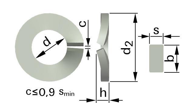 Podložky pružné prohnuté pro kombinované šrouby