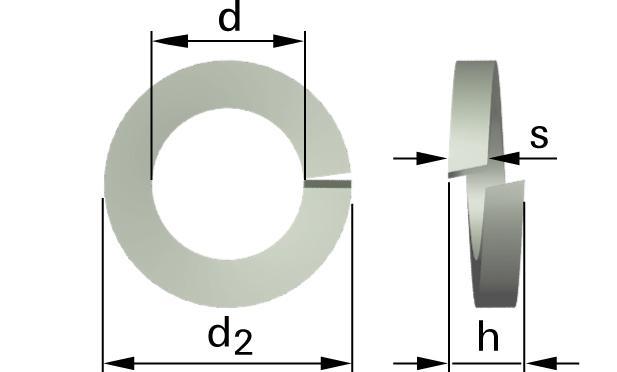 Podložky pružné se čtvercovým průřezem
