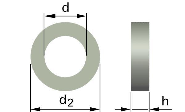 Podložky ploché pro ocelové konstrukce